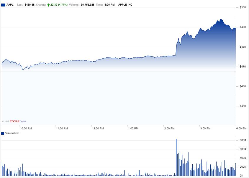 Screen shot 2013-08-13 at 5.32.41 PM